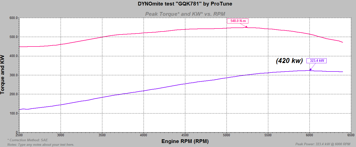 LS Engine XAIR Spec Custom Grind Camshaft & Valve Spring Set